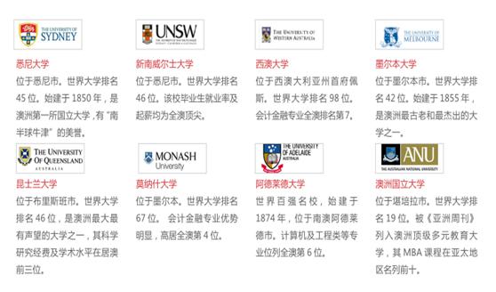 电子科技大学澳洲八大本科学校基本介绍.png