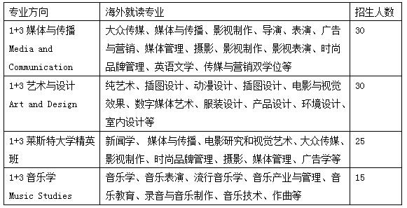众传媒内.png